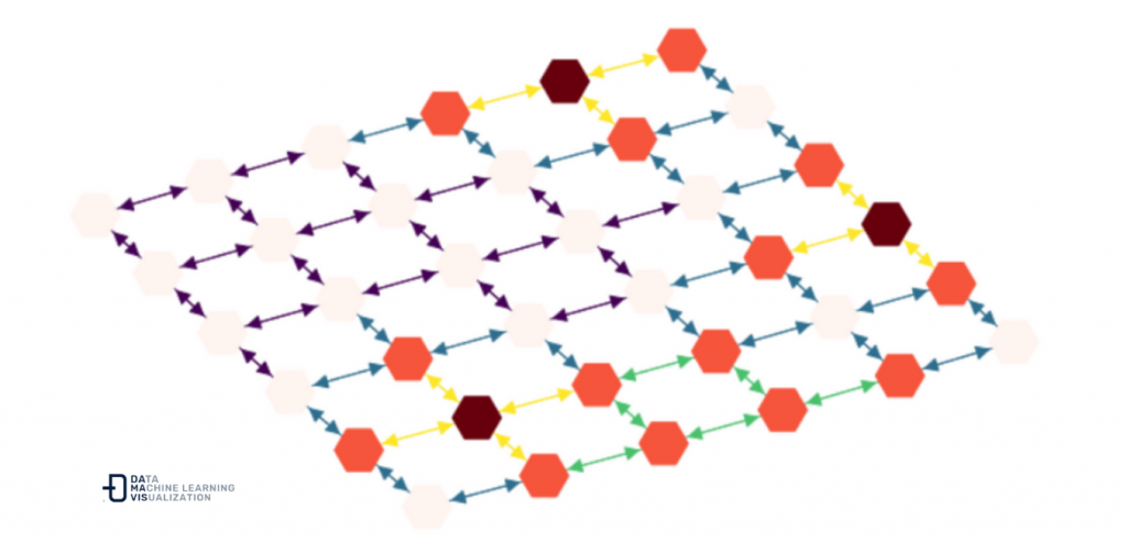 Network edges with the temperatures assigned according to the nodes that connect each of them