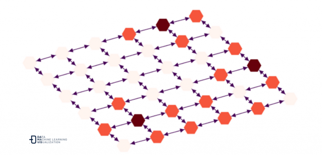 Different temperatures randomly assigned at the nodes of the network